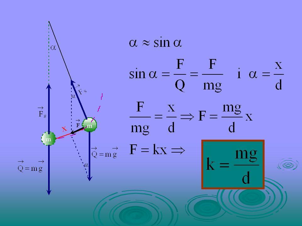 Wahadłem matematycznym nazywamy ciało o masie m i znikomej objętości zawieszone na nieważkiej i nierozciągliwej nici o długości d
