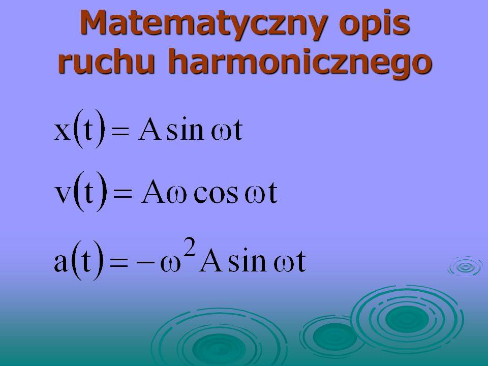 k – współczynnik sprężystości x – wychylenie z położenia równowagi