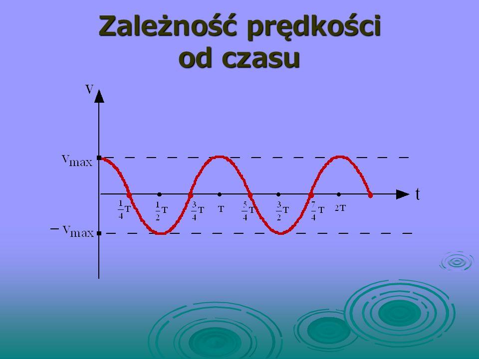 Zadanie 1 Dane jest równanie ruchu harmonicznego: Wykonaj wykres zależności x(t), v(t), a(t) dla tego ruchu.