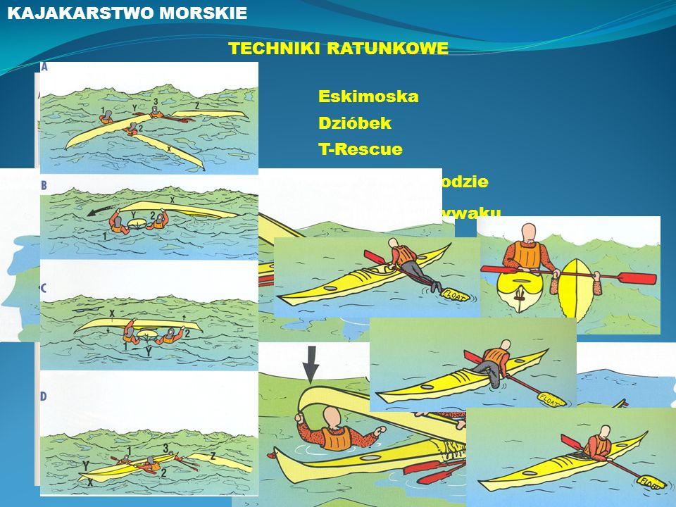 KAJAKARSTWO MORSKIE TECHNIKI RATUNKOWE Eskimoska Dzióbek T-Rescue Wejście po pływaku Wszyscy w wodzie