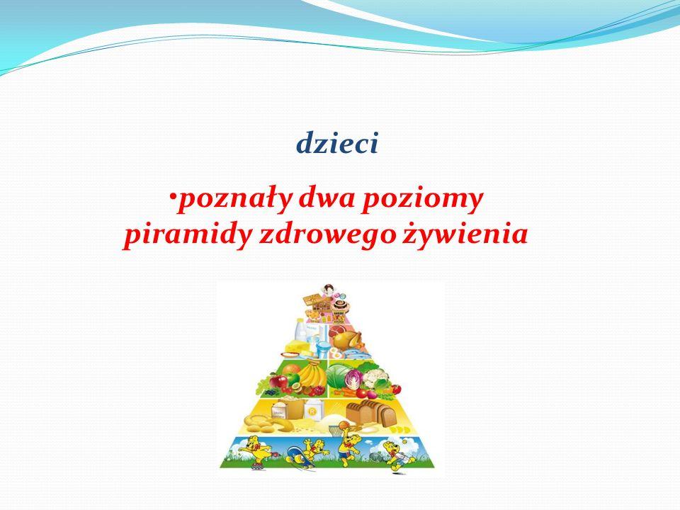 poznały dwa poziomy piramidy zdrowego żywienia dzieci