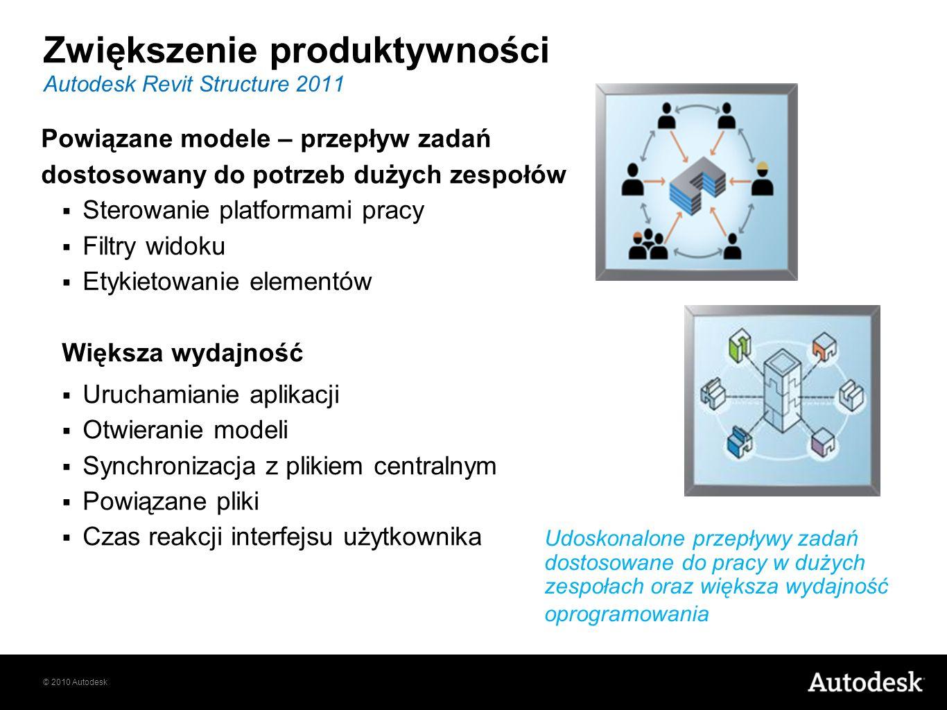 © 2010 Autodesk Powiązane modele – przepływ zadań dostosowany do potrzeb dużych zespołów Sterowanie platformami pracy Filtry widoku Etykietowanie elementów Większa wydajność Uruchamianie aplikacji Otwieranie modeli Synchronizacja z plikiem centralnym Powiązane pliki Czas reakcji interfejsu użytkownika Autodesk Revit Structure 2011 Zwiększenie produktywności Udoskonalone przepływy zadań dostosowane do pracy w dużych zespołach oraz większa wydajność oprogramowania