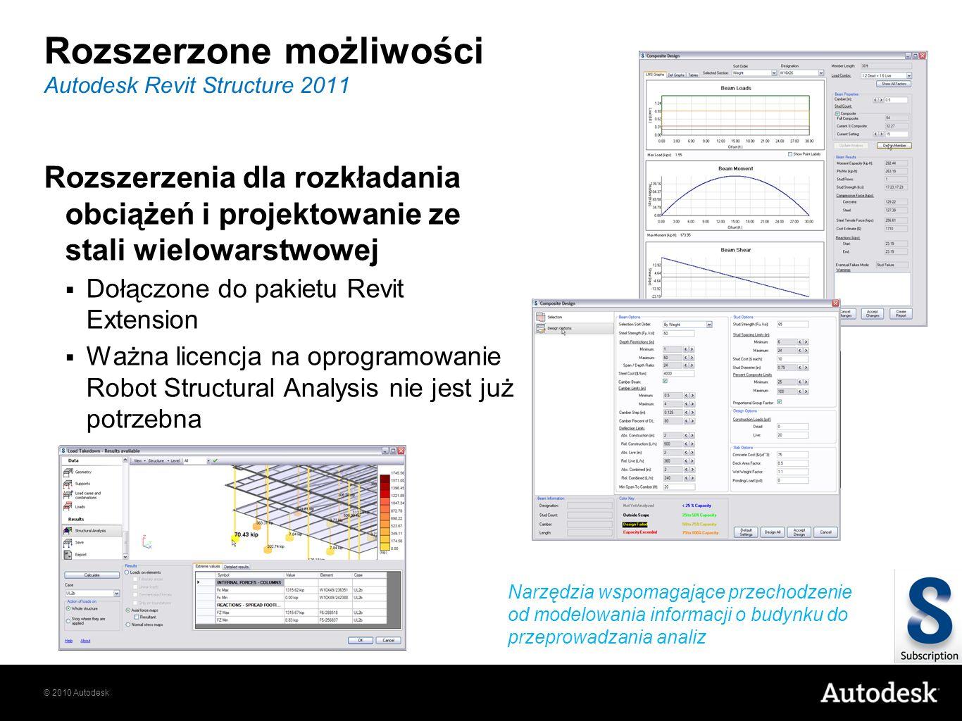 © 2010 Autodesk Rozszerzenia dla rozkładania obciążeń i projektowanie ze stali wielowarstwowej Dołączone do pakietu Revit Extension Ważna licencja na