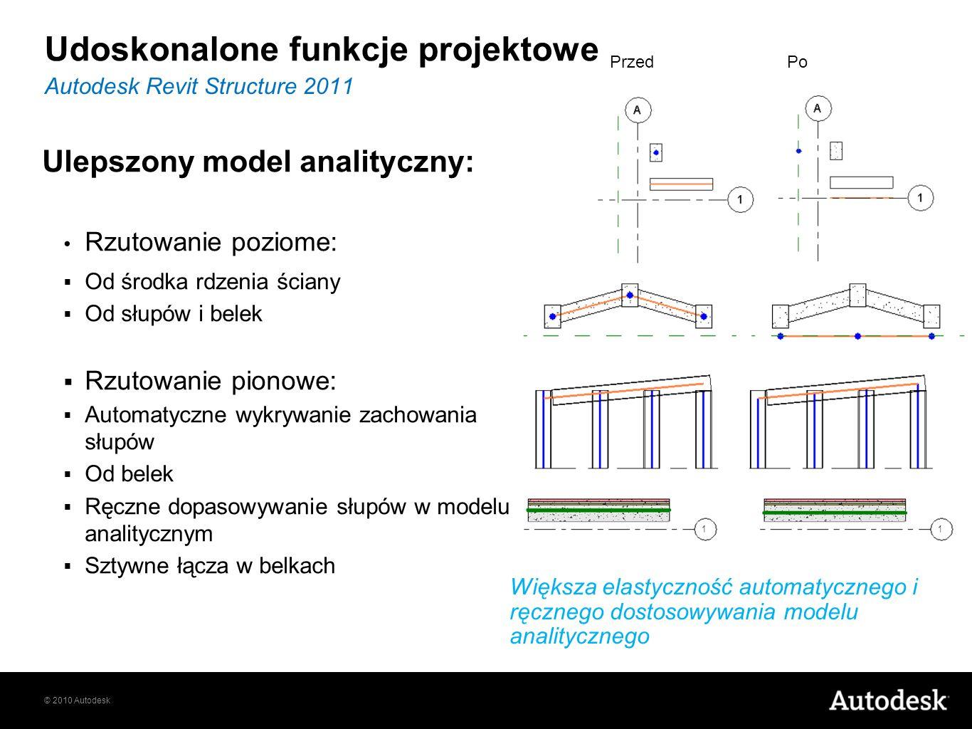 © 2010 Autodesk Ulepszony model analityczny: Rzutowanie poziome: Od środka rdzenia ściany Od słupów i belek Rzutowanie pionowe: Automatyczne wykrywani