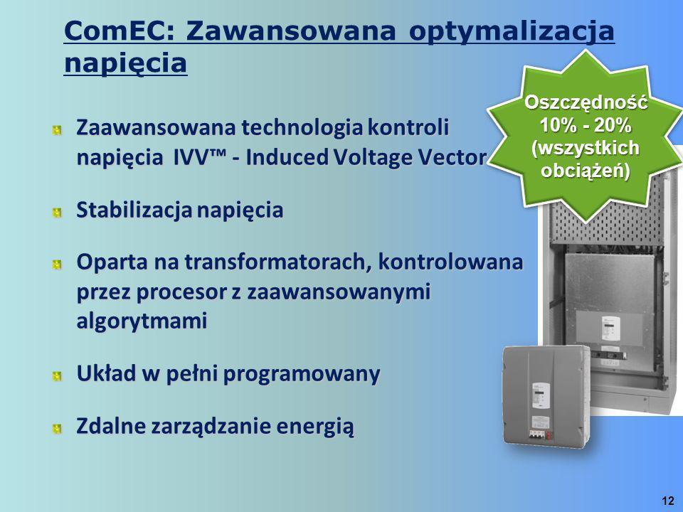 Zaawansowana technologia kontroli napięcia IVV - Induced Voltage Vector Stabilizacja napięcia Oparta na transformatorach, kontrolowana przez procesor z zaawansowanymi algorytmami Układ w pełni programowany Zdalne zarządzanie energią 12 Oszczędność 10% - 20% (wszystkich obciążeń) Oszczędność 10% - 20% (wszystkich obciążeń)
