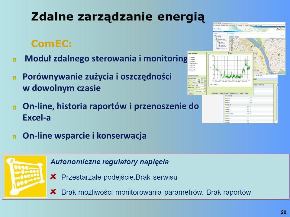 Moduł zdalnego sterowania i monitoringu Moduł zdalnego sterowania i monitoringu Porównywanie zużycia i oszczędności w dowolnym czasie On-line, historia raportów i przenoszenie do Excel-a On-line wsparcie i konserwacja 20 Autonomiczne regulatory napięcia Przestarzałe podejście.Brak serwisu Brak możliwości monitorowania parametrów.