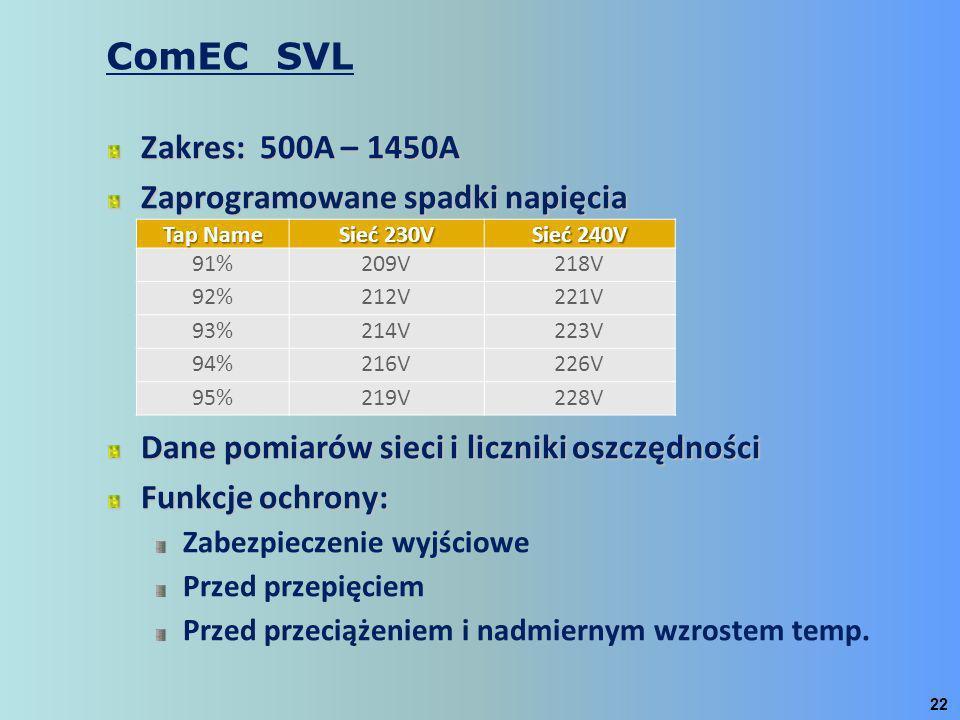 Zakres: 500A – 1450A Zaprogramowane spadki napięcia Dane pomiarów sieci i liczniki oszczędności Funkcje ochrony: Zabezpieczenie wyjściowe Przed przepi