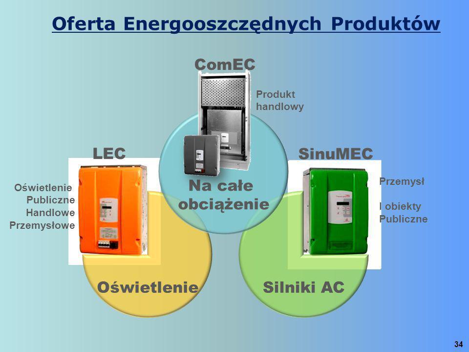 34 Oświetlenie LEC Silniki AC SinuMEC Na całe obciążenie ComEC Oświetlenie Publiczne Handlowe Przemysłowe Przemysł I obiekty Publiczne Produkt handlowy