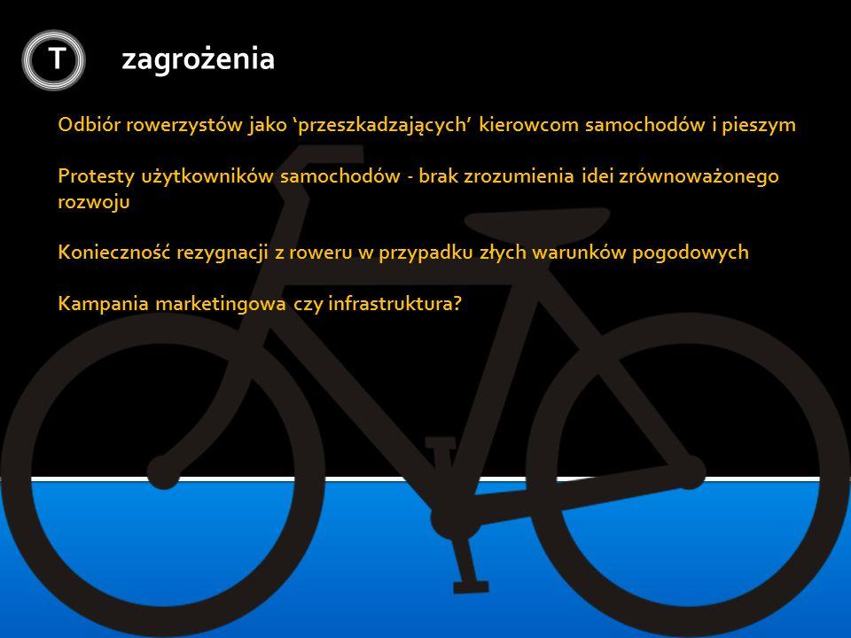 T zagrożenia Odbiór rowerzystów jako przeszkadzających kierowcom samochodów i pieszym Protesty użytkowników samochodów - brak zrozumienia idei zrównow