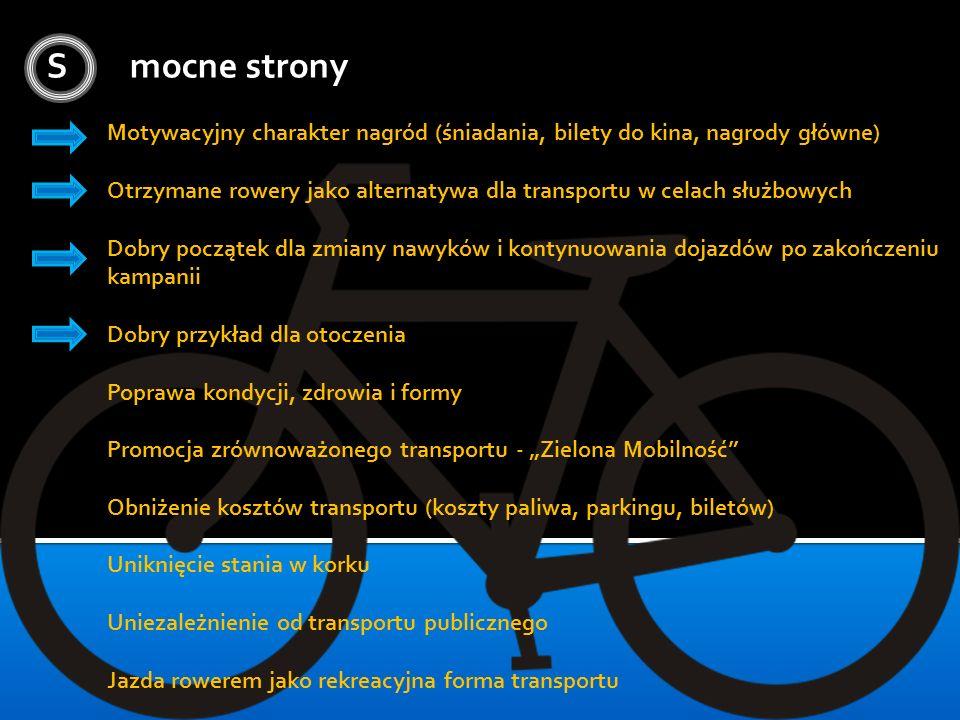 S mocne strony Motywacyjny charakter nagród (śniadania, bilety do kina, nagrody główne) Otrzymane rowery jako alternatywa dla transportu w celach służ