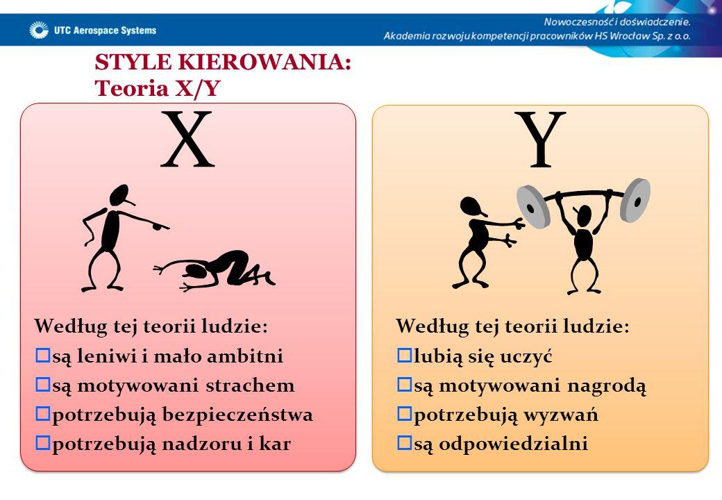 Y Y STYLE KIEROWANIA: Teoria X/Y Według tej teorii ludzie: lubią się uczyć są motywowani nagrodą potrzebują wyzwań są odpowiedzialni X X Według tej te