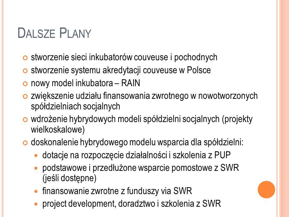 P ARTNERZY / W SPÓŁPRACA Zespół ds.