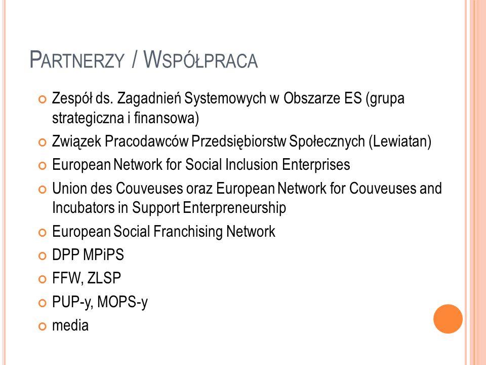 Stowarzyszenie Współpracy Regionalnej ul.Warszawska 28a/2 40-008 Katowice www.swr.pl tel.