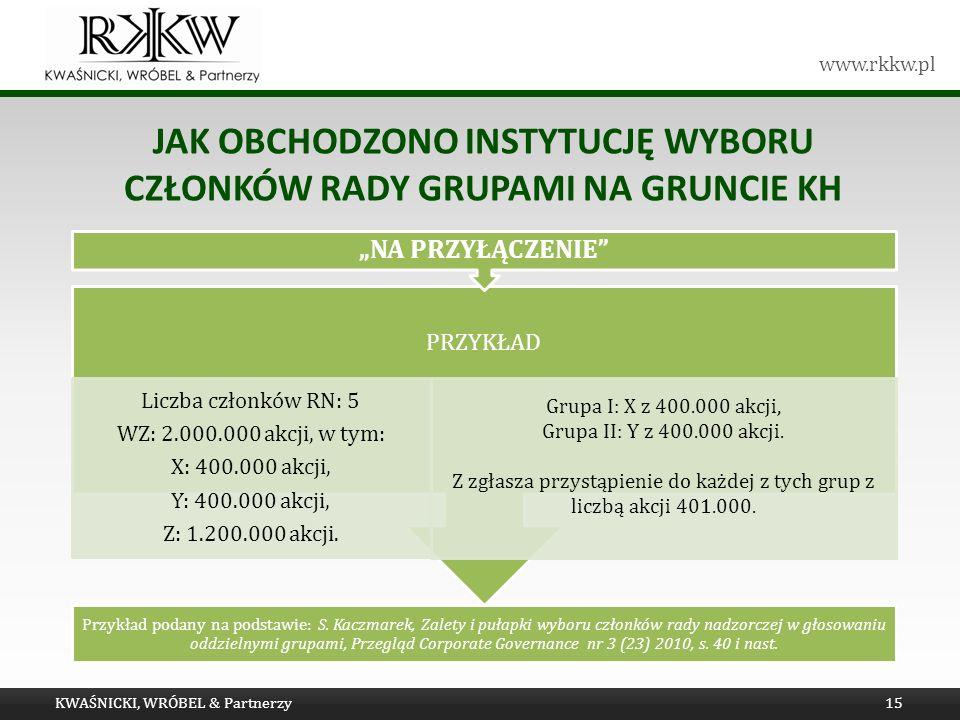 www.rkkw.pl JAK OBCHODZONO INSTYTUCJĘ WYBORU CZŁONKÓW RADY GRUPAMI NA GRUNCIE KH KWAŚNICKI, WRÓBEL & Partnerzy15 Przykład podany na podstawie: S.