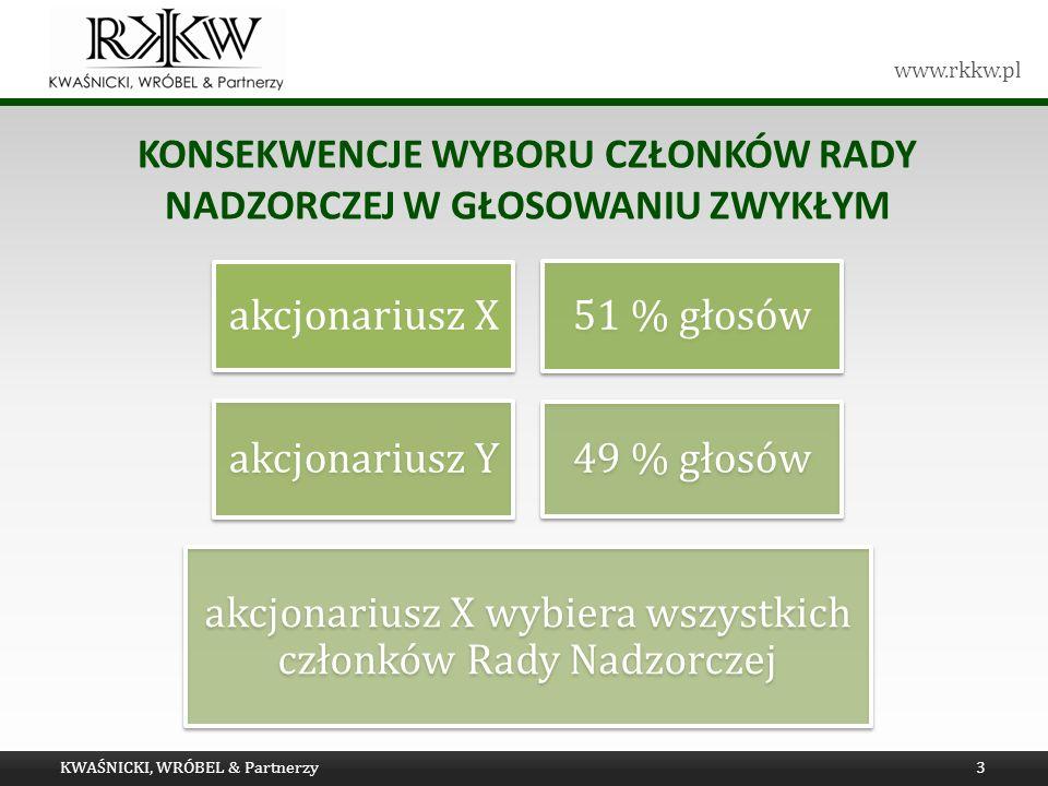www.rkkw.pl KONSEKWENCJE WYBORU CZŁONKÓW RADY NADZORCZEJ W GŁOSOWANIU ZWYKŁYM KWAŚNICKI, WRÓBEL & Partnerzy3 akcjonariusz X 51 % głosów akcjonariusz Y 49 % głosów akcjonariusz X wybiera wszystkich członków Rady Nadzorczej