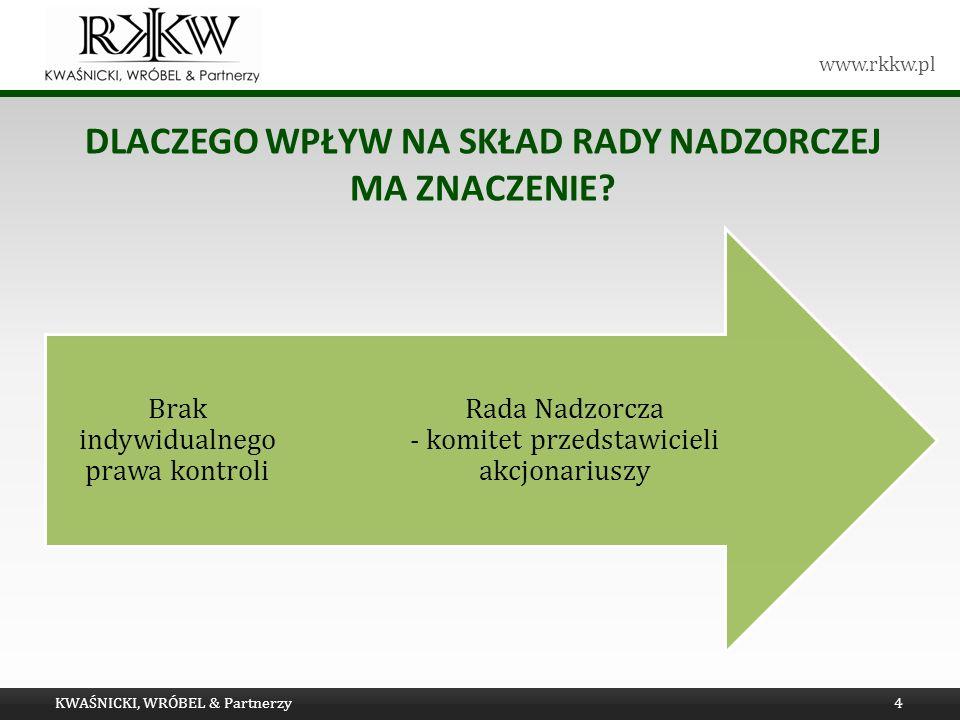 www.rkkw.pl DLACZEGO WPŁYW NA SKŁAD RADY NADZORCZEJ MA ZNACZENIE.