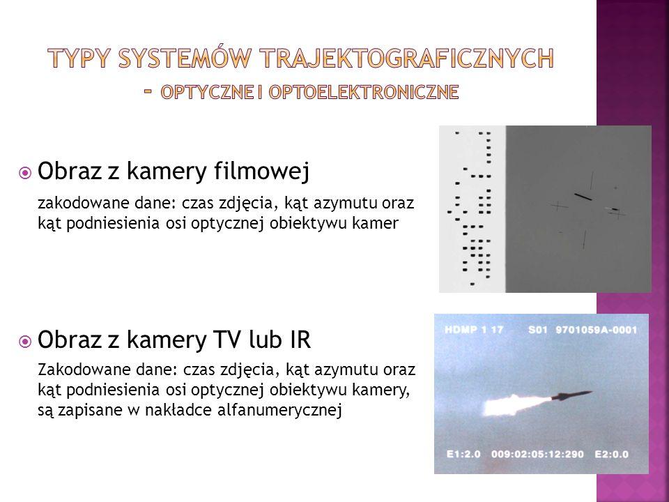 Obraz z kamery filmowej zakodowane dane: czas zdjęcia, kąt azymutu oraz kąt podniesienia osi optycznej obiektywu kamer Obraz z kamery TV lub IR Zakodowane dane: czas zdjęcia, kąt azymutu oraz kąt podniesienia osi optycznej obiektywu kamery, są zapisane w nakładce alfanumerycznej
