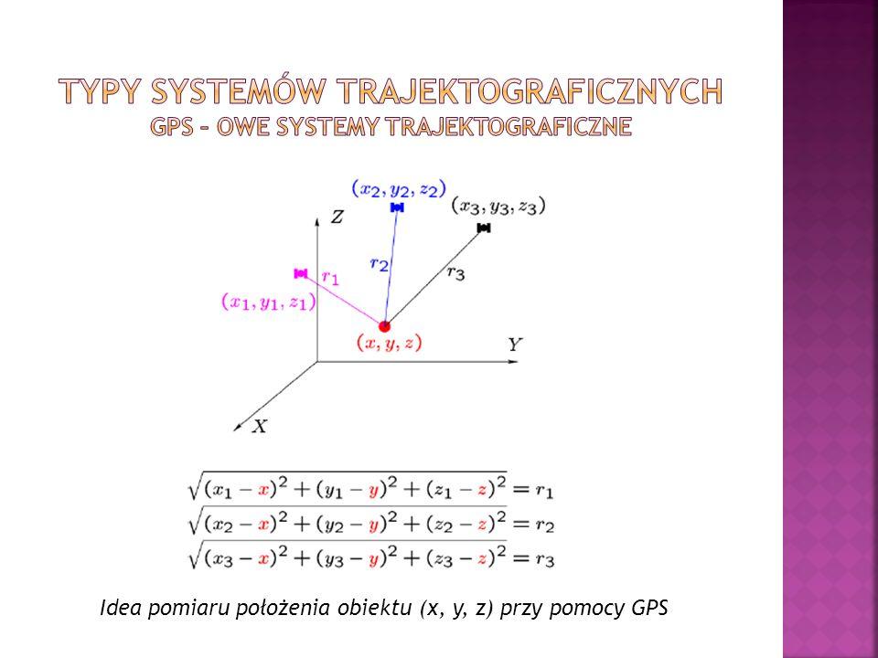 Idea pomiaru położenia obiektu (x, y, z) przy pomocy GPS