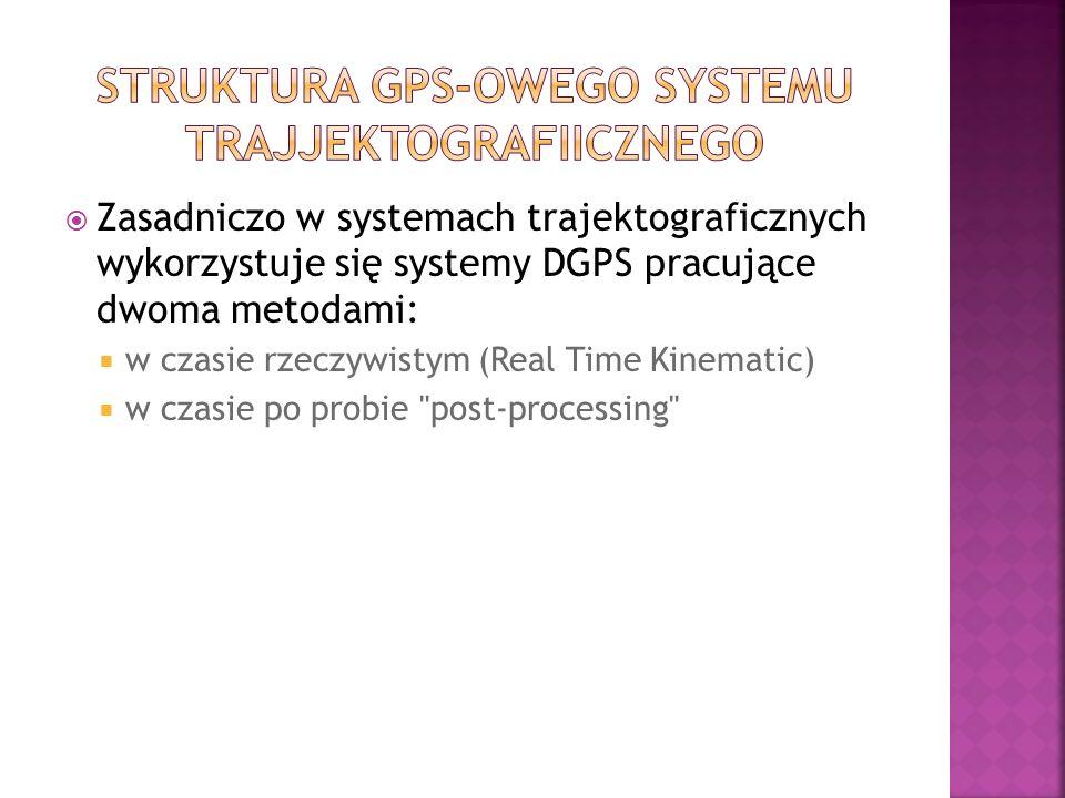 Zasadniczo w systemach trajektograficznych wykorzystuje się systemy DGPS pracujące dwoma metodami: w czasie rzeczywistym (Real Time Kinematic) w czasi