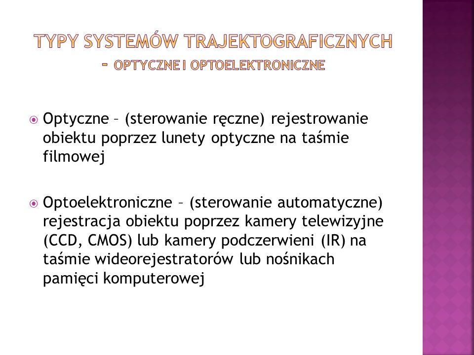 Optyczne – (sterowanie ręczne) rejestrowanie obiektu poprzez lunety optyczne na taśmie filmowej Optoelektroniczne – (sterowanie automatyczne) rejestra
