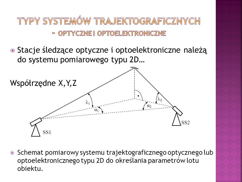 Stacje śledzące optyczne i optoelektroniczne należą do systemu pomiarowego typu 2D… Współrzędne X,Y,Z Schemat pomiarowy systemu trajektograficznego optycznego lub optoelektronicznego typu 2D do określania parametrów lotu obiektu.