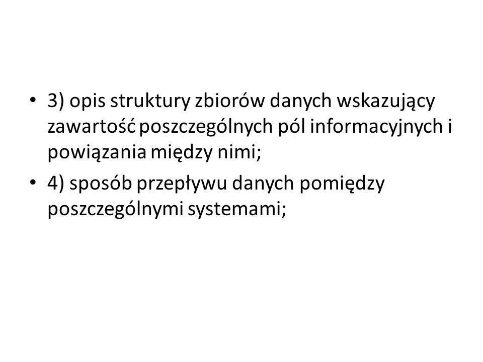 3) opis struktury zbiorów danych wskazujący zawartość poszczególnych pól informacyjnych i powiązania między nimi; 4) sposób przepływu danych pomiędzy