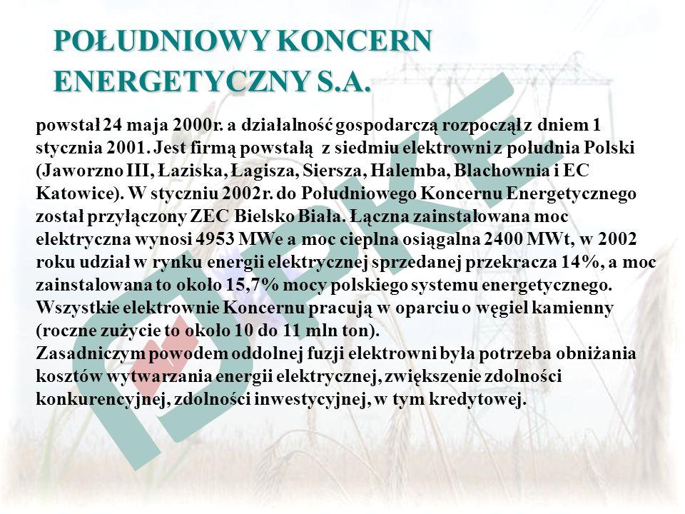 Elektrownia Łaziska Uzyskano koncesję na produkcję energii z OŹE drogą współspalania na blokach nr 225MW– luty 2005r Na podstawie opracowanego programu funkcjonalno użytkowego instalacji podawania biomasy do kotłów bloków 225MW - została podjęta decyzja o etapowaniu budowy instalacji podawania biomasy.