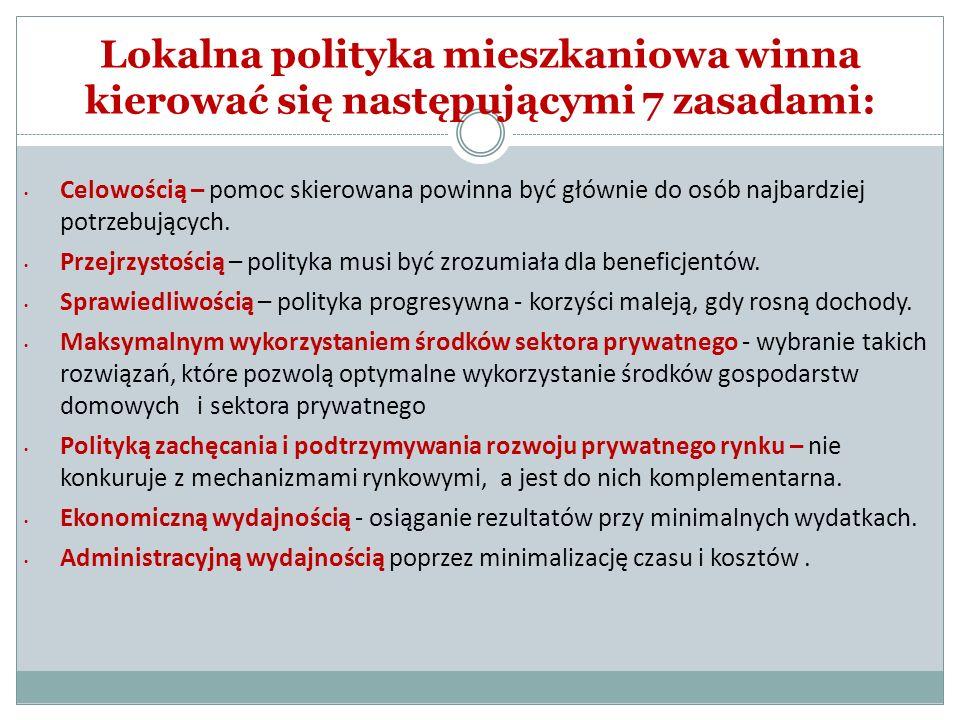 Lokalna polityka mieszkaniowa winna kierować się następującymi 7 zasadami: Celowością – pomoc skierowana powinna być głównie do osób najbardziej potrz