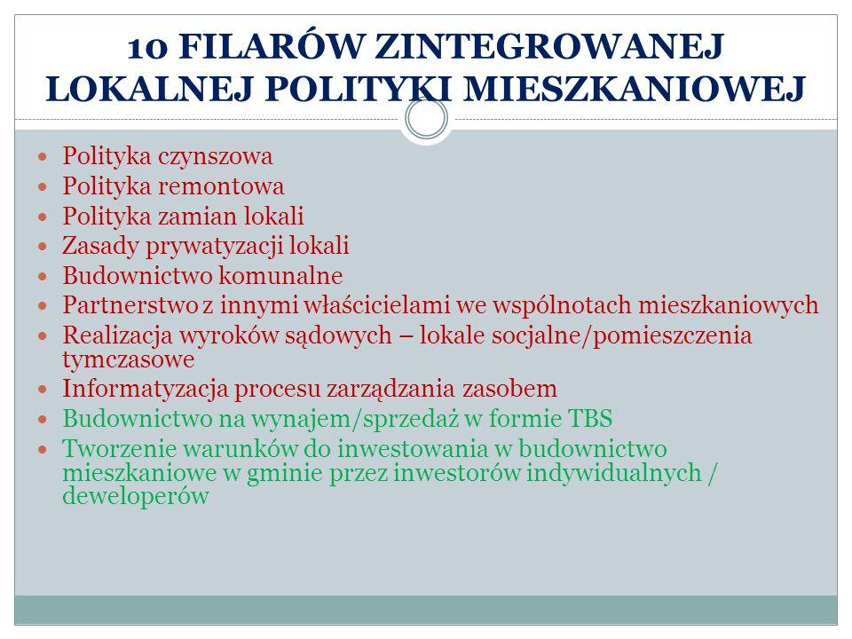 POLITYKA CZYNSZOWA CEL – EKONOMIZACJA POLITYKI CZYNSZOWEJ KIERUNEK DZIAŁAŃ – ODEJŚCIE OD POMOCY PRZEDMIOTOWEJ NA RZECZ PODMIOTOWEJ INSTRUMENTY STAWKA CZYNSZU WINDYKACJA/EKSMISJE (Z LOKALI KOMUNALNYCH I SOCJALNYCH!!!) OBNIŻKI CZYNSZU DODATKI MIESZKANIOWE PROGRAM SPŁATY ZADŁUŻENIA EFEKTY: WZROST WPŁYWÓW CZYNSZOWYCH WZROST ŚRODKÓW NA REMONTY SPRAWIEDLIWOŚĆ – CENA ZA USŁUGI MIESZKANIOWE ODPOWIADA KOSZTOM TEJ USŁUGI WZROST ILOŚCI ZAMIAN LOKALI MOŻLIWA WIĘKSZA SKALA ODZYSKU LOKALI LEPSZE DOPASOWANIE GOSPODARSTW DOMOWYCH DO LOKALI ZMNIEJSZENIE POPYTU NA LOKALE Z ZASOBU GMINY WZROST ZAINTERESOWANIA WYKUPIENIEM LOKALU WE WSPÓLNOCIE MIESZKANIOWEJ LIKWIDACJA ZJAWISKA WYUCZONEJ BEZKARNOŚCI NAJEMCÓW ZA NIEPŁACENIE ZA USŁUGI MIESZKANIOWE, W SZCZEGÓLNOŚCI ZA LOKALE SOCJALNE MOŻLIWOŚĆ ODRACOWANIA ZALEGŁOŚCI – AKTYWIZACJA SPOŁECZNA, SPADEK ZALEGŁOSCI W OPŁATACH