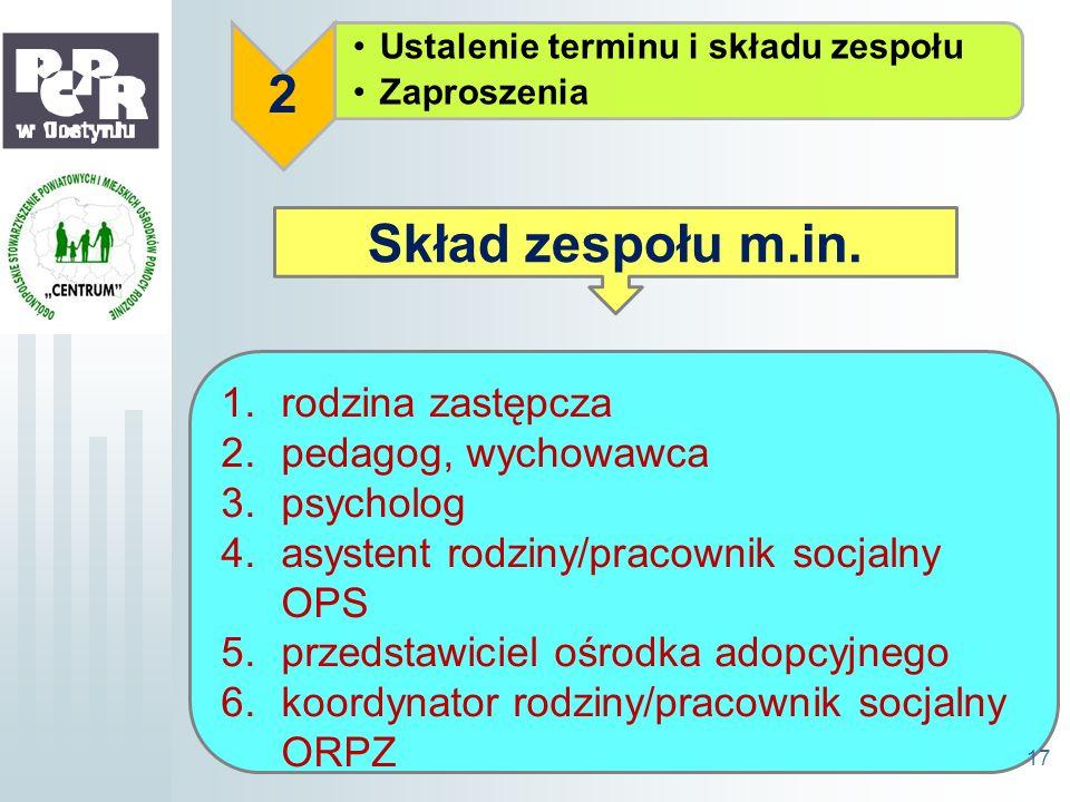 Ustalenie terminu i składu zespołu Zaproszenia 2 Skład zespołu m.in. 1.rodzina zastępcza 2.pedagog, wychowawca 3.psycholog 4.asystent rodziny/pracowni