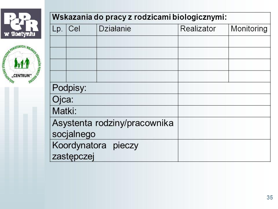 Wskazania do pracy z rodzicami biologicznymi: Lp.CelDziałanieRealizatorMonitoring Podpisy: Ojca: Matki: Asystenta rodziny/pracownika socjalnego Koordy