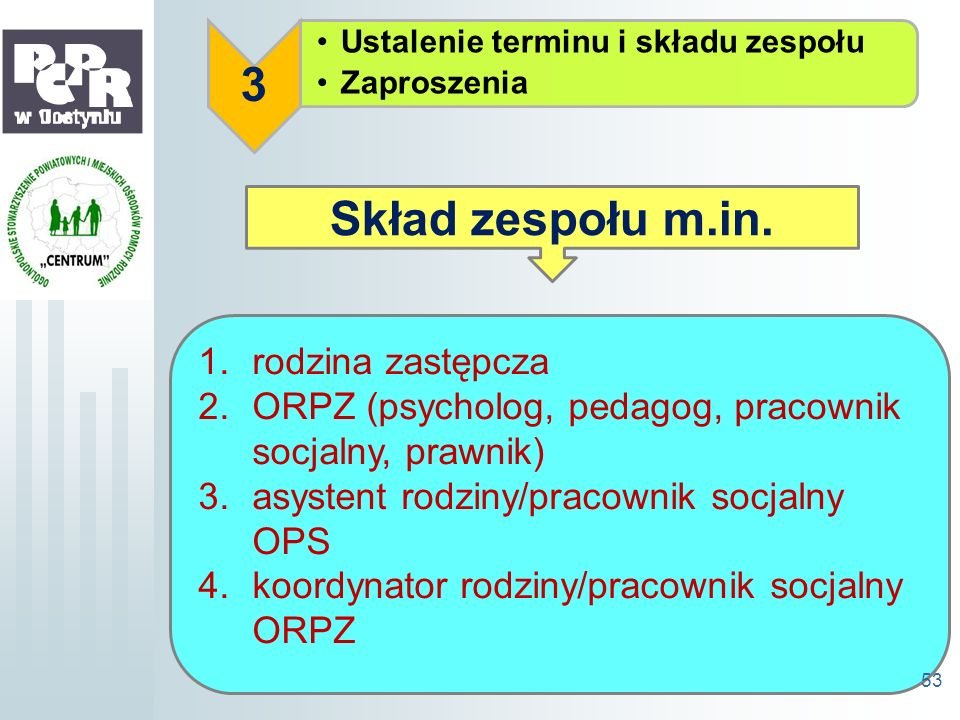 Ustalenie terminu i składu zespołu Zaproszenia 3 Skład zespołu m.in. 1.rodzina zastępcza 2.ORPZ (psycholog, pedagog, pracownik socjalny, prawnik) 3.as