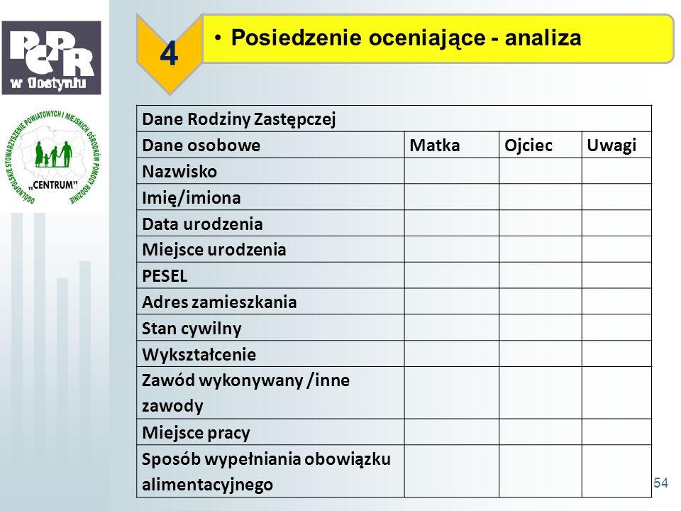 Posiedzenie oceniające - analiza 4 54 Dane Rodziny Zastępczej Dane osoboweMatkaOjciecUwagi Nazwisko Imię/imiona Data urodzenia Miejsce urodzenia PESEL