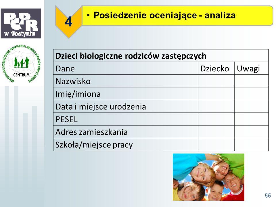 Posiedzenie oceniające - analiza 4 55 Dzieci biologiczne rodziców zastępczych DaneDzieckoUwagi Nazwisko Imię/imiona Data i miejsce urodzenia PESEL Adr