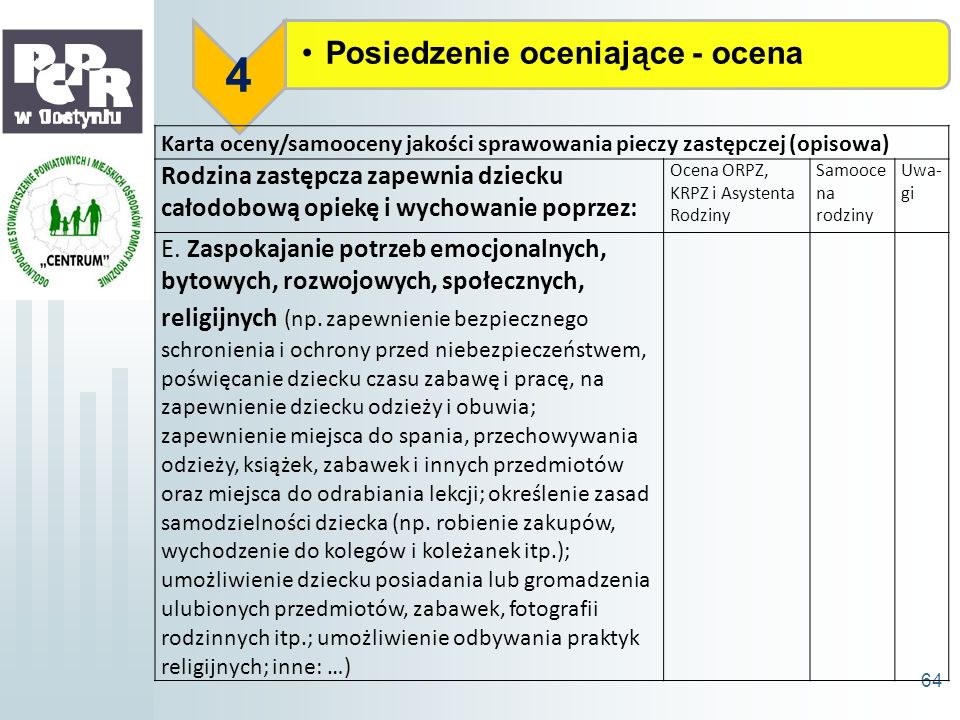 Posiedzenie oceniające - ocena 4 64 Karta oceny/samooceny jakości sprawowania pieczy zastępczej (opisowa) Rodzina zastępcza zapewnia dziecku całodobow
