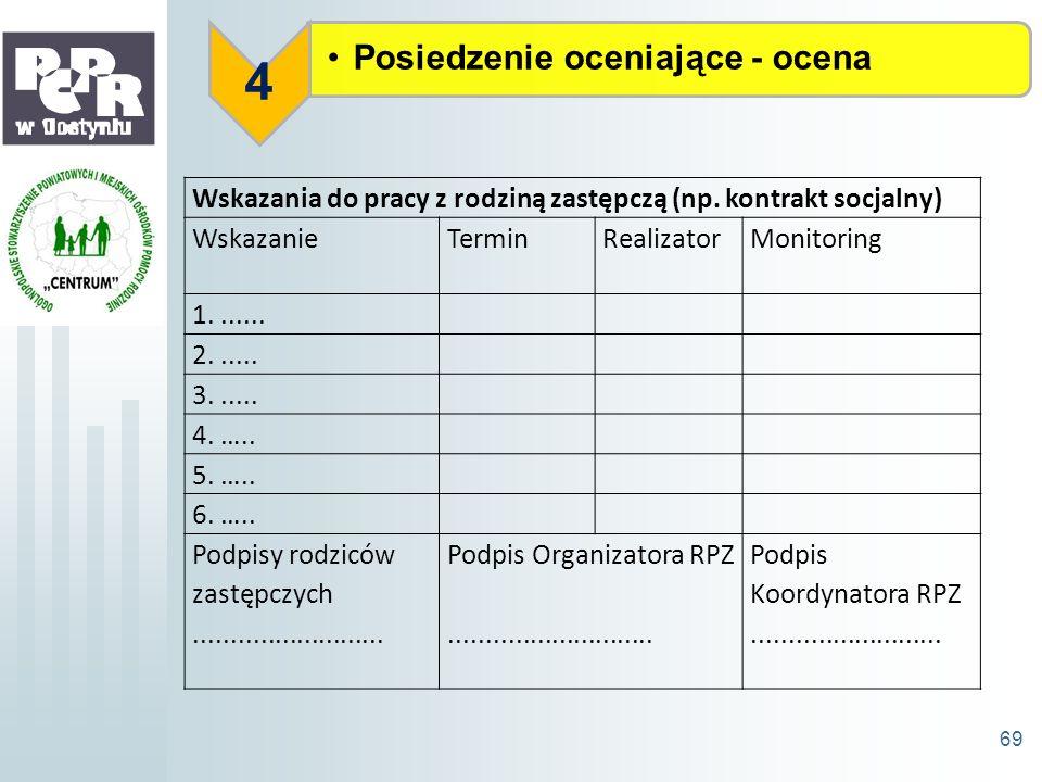 Posiedzenie oceniające - ocena 4 69 Wskazania do pracy z rodziną zastępczą (np. kontrakt socjalny) WskazanieTerminRealizatorMonitoring 1....... 2.....
