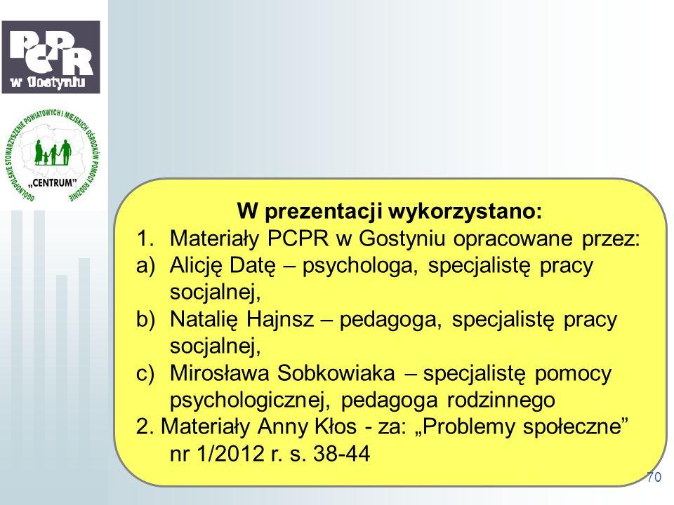 W prezentacji wykorzystano: 1.Materiały PCPR w Gostyniu opracowane przez: a)Alicję Datę – psychologa, specjalistę pracy socjalnej, b)Natalię Hajnsz –