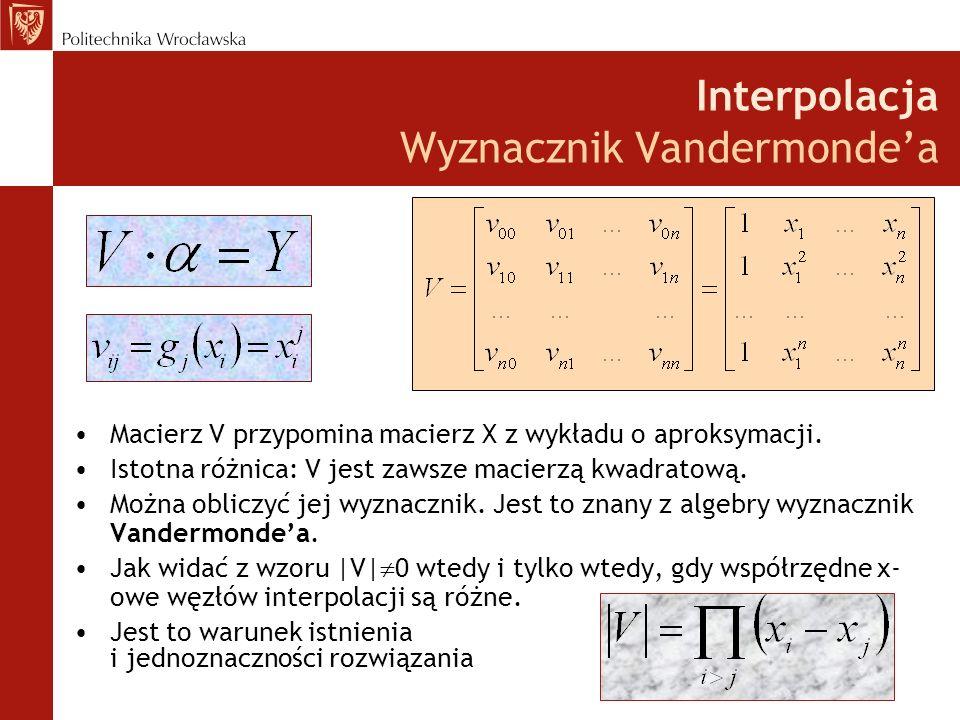 Interpolacja Wyznacznik Vandermondea Macierz V przypomina macierz X z wykładu o aproksymacji.