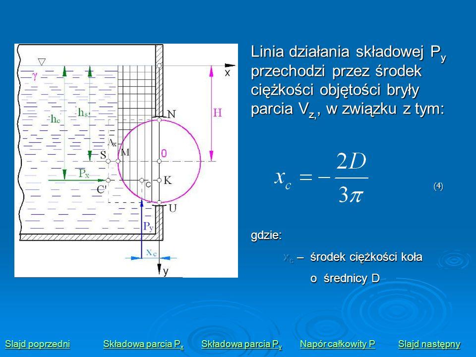 Linia działania składowej P y przechodzi przez środek ciężkości objętości bryły parcia V z,, w związku z tym: Slajd poprzedni Slajd poprzedni Składowa