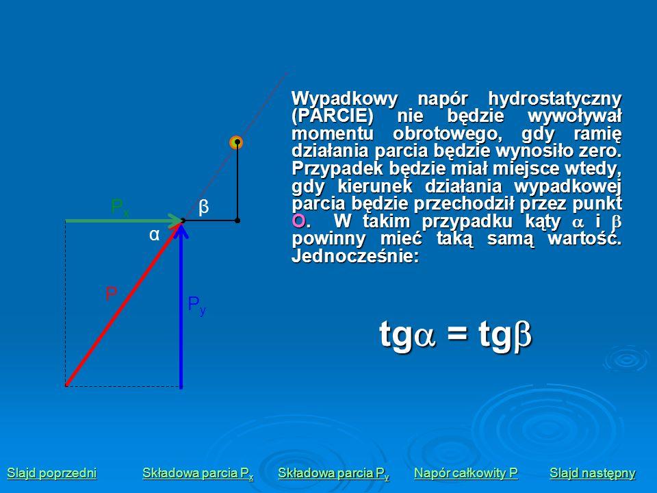 1) Składową poziomą P x wyznaczymy z zależności: W układzie współrzędnych, takim jak na rys.: Slajd poprzedni Slajd poprzedni Składowa parcia P x Składowa parcia P x Składowa parcia P y Składowa parcia P y Napór całkowity P Napór całkowity P Slajd następny Slajd następny stąd : ( 1a) (1b) (1) gdzie: h s – głębokość punktu przyłożenia P x A x – pole powierzchni na jaką działa P x A x – pole powierzchni na jaką działa P x