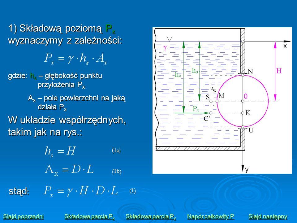 Kierunek działania wektora P x leży na głębokości h c : Slajd poprzedni Slajd poprzedni Składowa parcia P x Składowa parcia P x Składowa parcia P y Składowa parcia P y Napór całkowity P Napór całkowity P Slajd następny Slajd następny I ξ - moment bezwładności prostokąta o bokach D, L (2a) podstawiając (1a), (1b) oraz I ξ =LD 3 /12 do równania (2a) otrzymamy:
