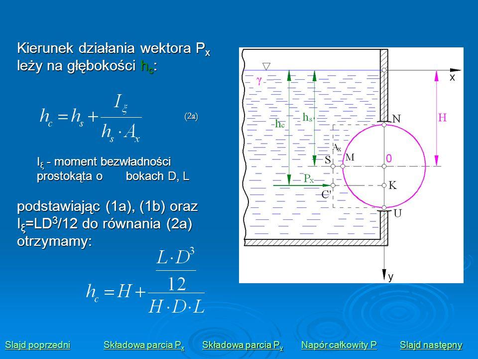 po przekształceniu otrzymujemy: Ostatecznie po skróceniu licznika i mianownika przez LD otrzymujemy głębokość punktu przyłożenia wypadkowej pacia P x : Slajd poprzedni Slajd poprzedni Składowa parcia P x Składowa parcia P x Składowa parcia P y Składowa parcia P y Napór całkowity P Napór całkowity P Slajd następny Slajd następny(2)