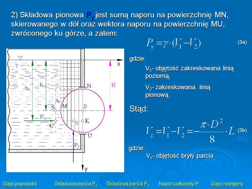 Podstawiając (3b) do równania (3a) otrzymujemy wypadkowe parcie pionowe P y : Slajd poprzedni Slajd poprzedni Składowa parcia P x Składowa parcia P x Składowa parcia P y Składowa parcia P y Napór całkowity P Napór całkowity P Slajd następny Slajd następny(3)