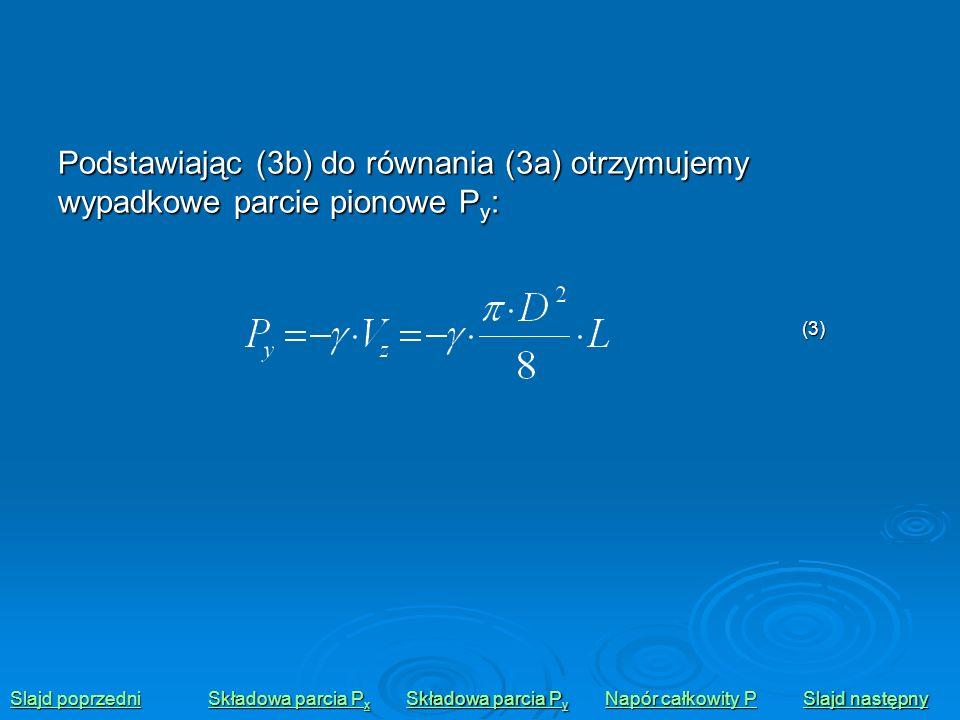 Linia działania składowej P y przechodzi przez środek ciężkości objętości bryły parcia V z,, w związku z tym: Slajd poprzedni Slajd poprzedni Składowa parcia P x Składowa parcia P x Składowa parcia P y Składowa parcia P y Napór całkowity P Napór całkowity P Slajd następny Slajd następny(4)