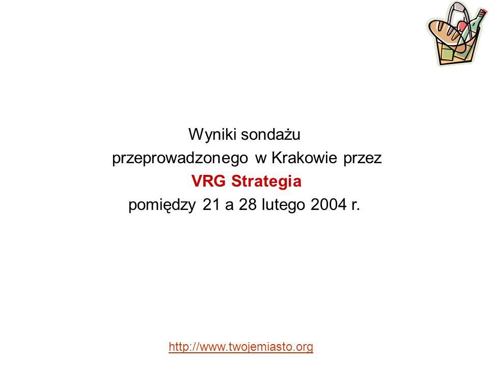 Wyniki sondażu przeprowadzonego w Krakowie przez VRG Strategia pomiędzy 21 a 28 lutego 2004 r.