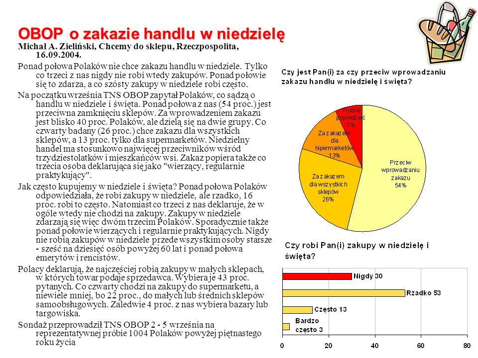 OBOP o zakazie handlu w niedzielę Michał A.