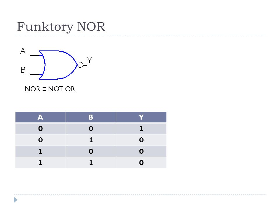 Funktory NOR ABY 001 010 100 110 NOR NOT OR
