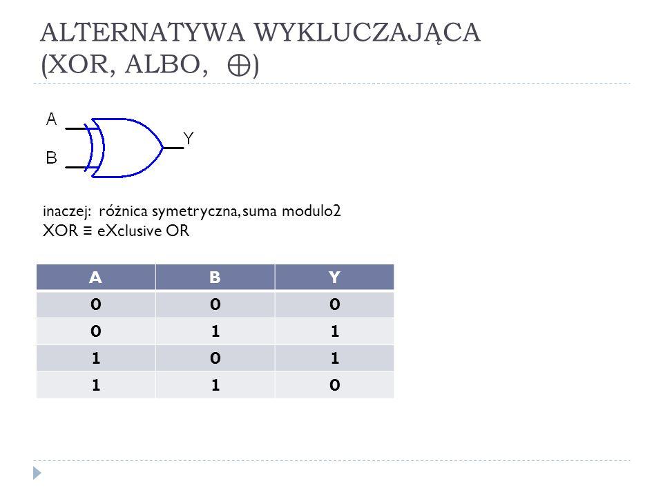 ALTERNATYWA WYKLUCZAJĄCA (XOR, ALBO, ) inaczej: różnica symetryczna, suma modulo2 XOR eXclusive OR ABY 000 011 101 110