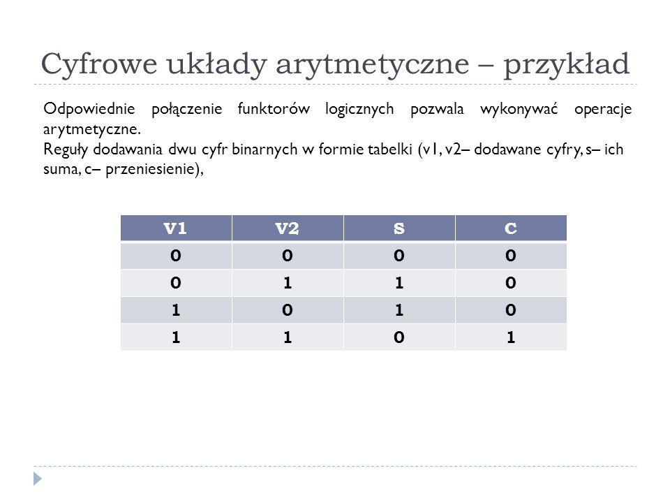 Cyfrowe układy arytmetyczne – przykład Odpowiednie połączenie funktorów logicznych pozwala wykonywać operacje arytmetyczne.