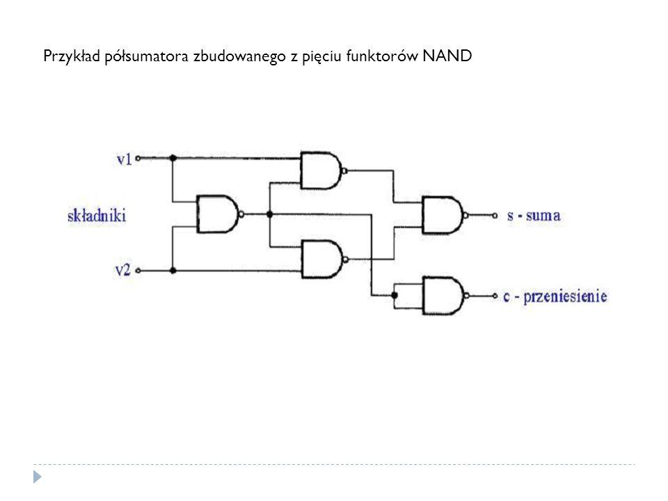 Przykład półsumatora zbudowanego z pięciu funktorów NAND